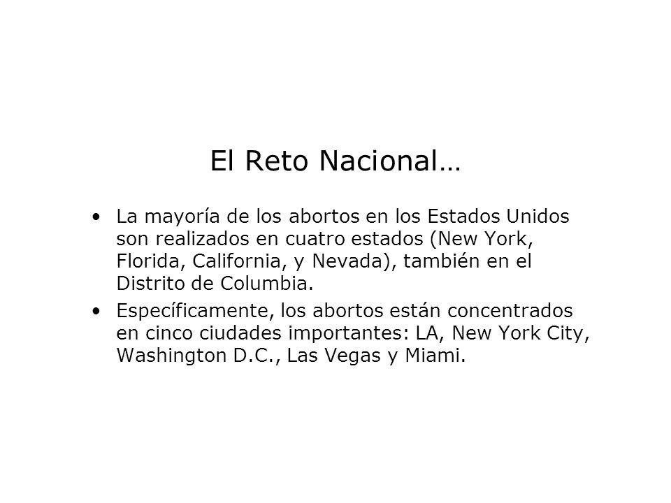 El Reto Nacional… La mayoría de los abortos en los Estados Unidos son realizados en cuatro estados (New York, Florida, California, y Nevada), también