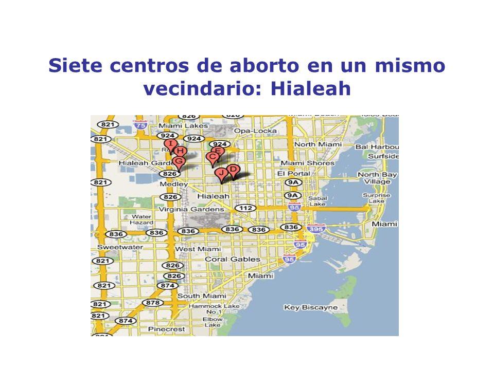 Siete centros de aborto en un mismo vecindario: Hialeah
