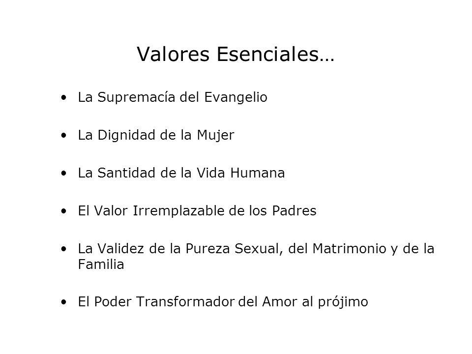 Valores Esenciales… La Supremacía del Evangelio La Dignidad de la Mujer La Santidad de la Vida Humana El Valor Irremplazable de los Padres La Validez
