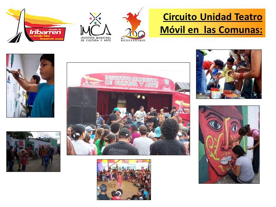 Circuito Unidad Teatro Móvil en las Comunas: