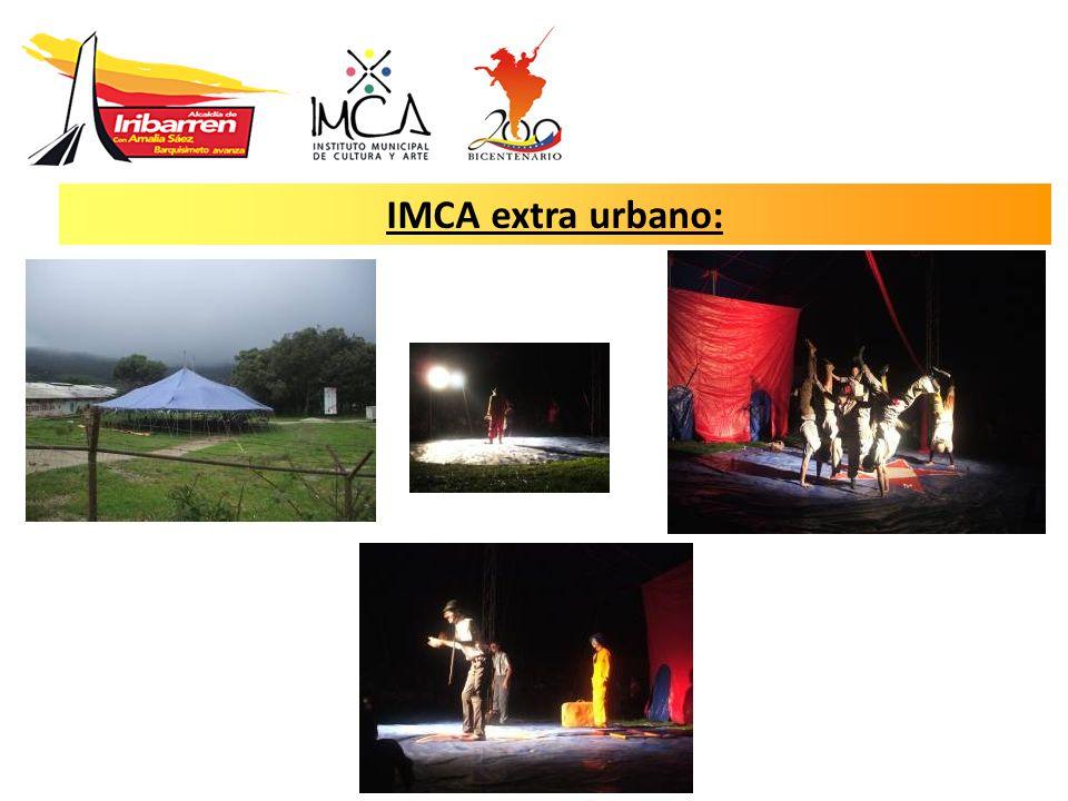 IMCA extra urbano: