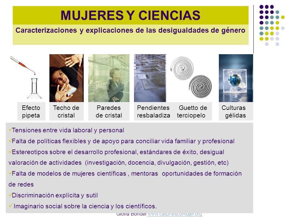 Gloria Bonder www.catunescomujer.orgwww.catunescomujer.org MUJERES Y CIENCIAS Tensiones entre vida laboral y personal Falta de políticas flexibles y d