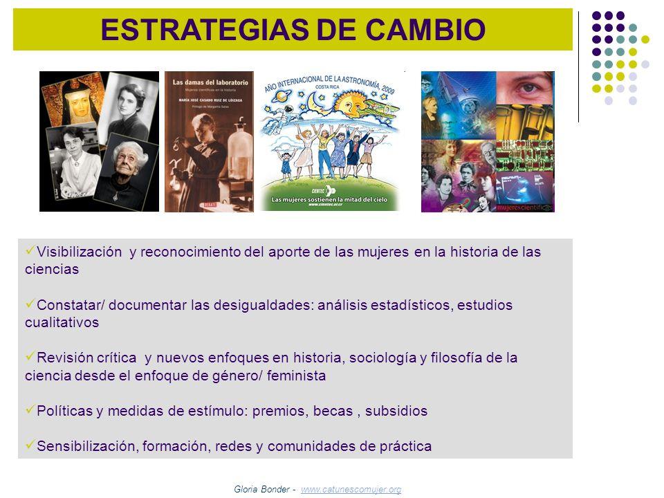 ESTRATEGIAS DE CAMBIO Visibilización y reconocimiento del aporte de las mujeres en la historia de las ciencias Constatar/ documentar las desigualdades