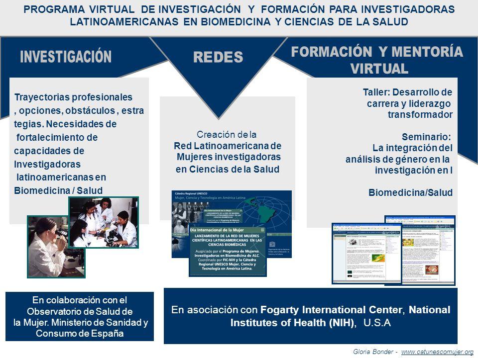 Componente de formación y mentoría virtual PROGRAMA VIRTUAL DE INVESTIGACIÓN Y FORMACIÓN PARA INVESTIGADORAS LATINOAMERICANAS EN BIOMEDICINA Y CIENCIA