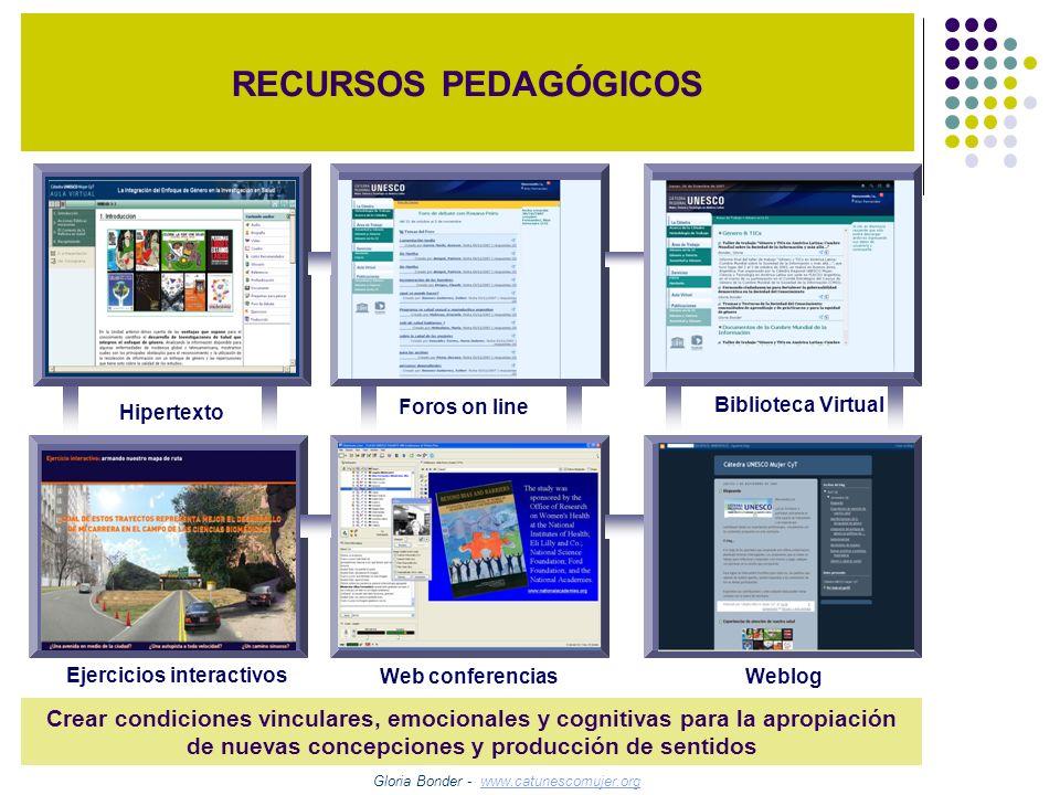 RECURSOS PEDAGÓGICOS Hipertexto Foros on line Biblioteca Virtual Ejercicios interactivos WeblogWeb conferencias Crear condiciones vinculares, emociona