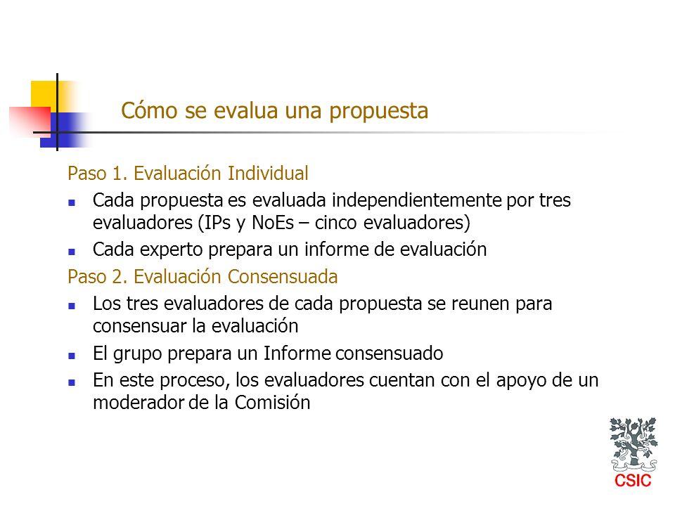 Paso 1. Evaluación Individual Cada propuesta es evaluada independientemente por tres evaluadores (IPs y NoEs – cinco evaluadores) Cada experto prepara