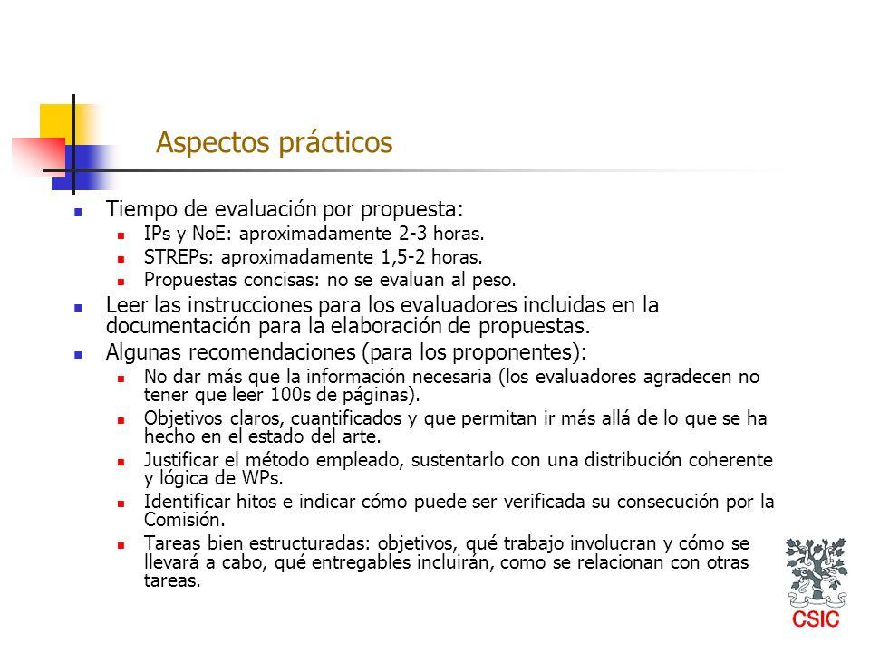 Tiempo de evaluación por propuesta: IPs y NoE: aproximadamente 2-3 horas. STREPs: aproximadamente 1,5-2 horas. Propuestas concisas: no se evaluan al p