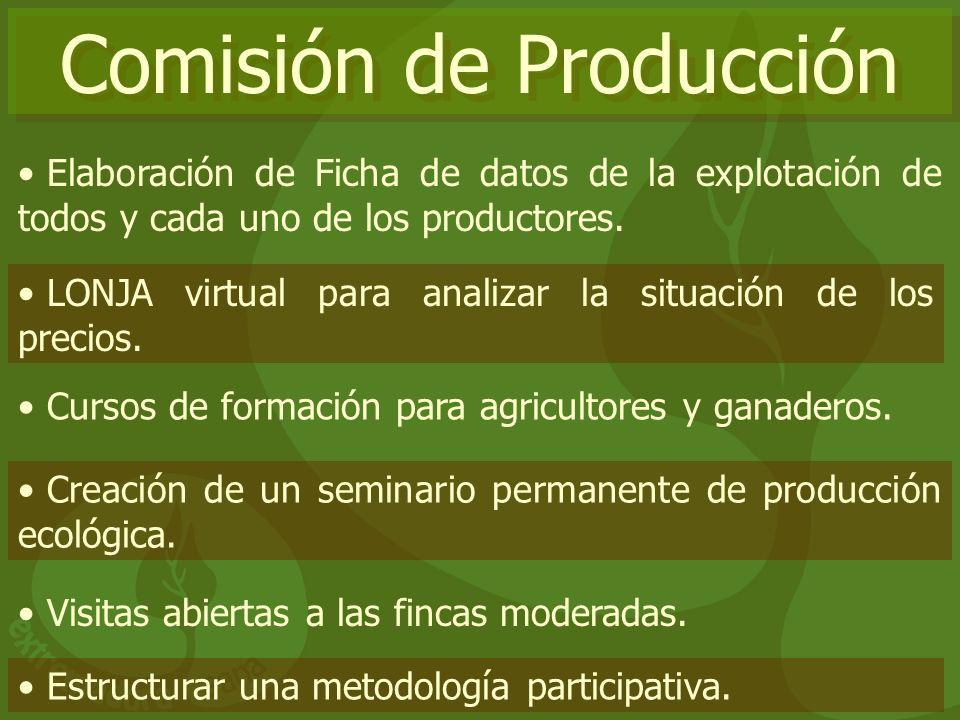 Comisión de Producción Elaboración de Ficha de datos de la explotación de todos y cada uno de los productores. LONJA virtual para analizar la situació