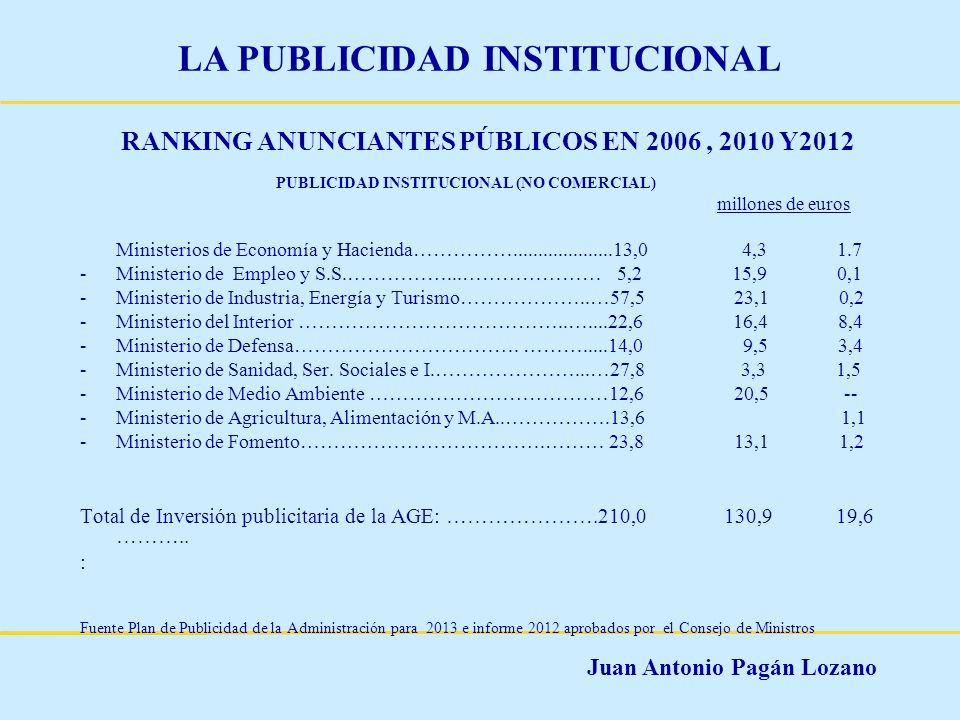 Juan Antonio Pagán Lozano LA PUBLICIDAD INSTITUCIONAL RANKING ANUNCIANTES PÚBLICOS EN 2006, 2010 Y2012 PUBLICIDAD INSTITUCIONAL (NO COMERCIAL) millone