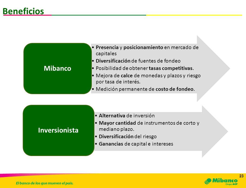 23 Beneficios Presencia y posicionamiento en mercado de capitales Diversificación de fuentes de fondeo Posibilidad de obtener tasas competitivas. Mejo