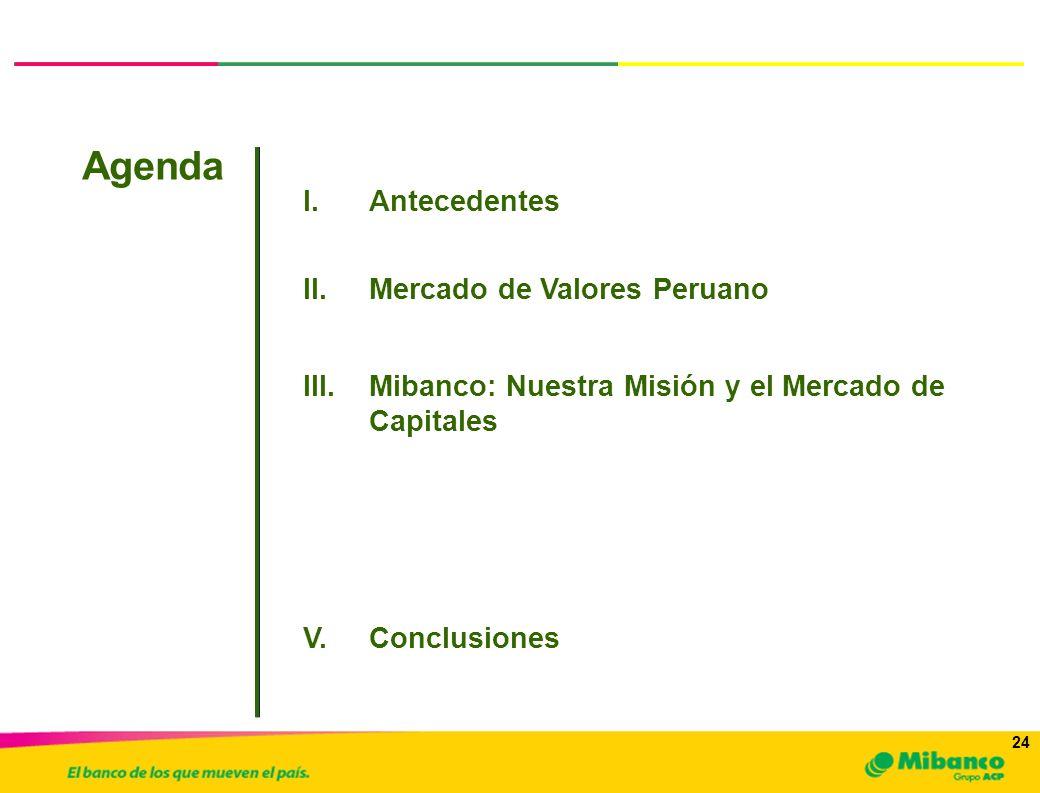24 I.Antecedentes Agenda a.Inversionistas y Emisores III.Mibanco: Nuestra Misión y el Mercado de Capitales II.Mercado de Valores Peruano IV.Obstáculos