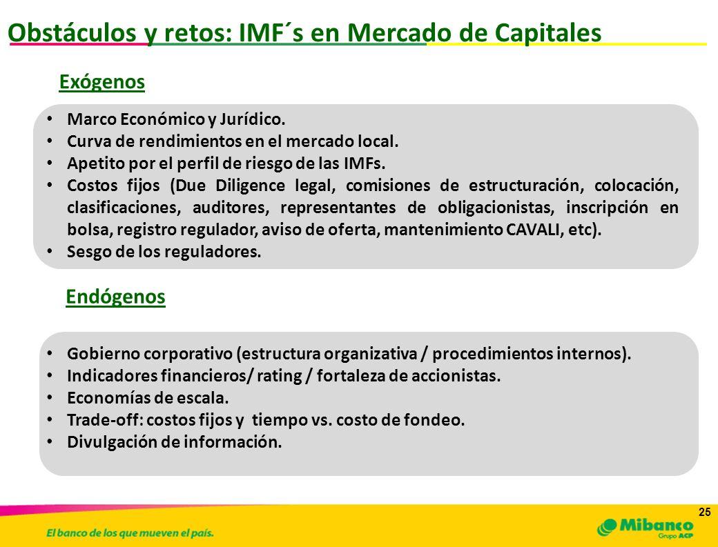 25 Obstáculos y retos: IMF´s en Mercado de Capitales Marco Económico y Jurídico. Curva de rendimientos en el mercado local. Apetito por el perfil de r
