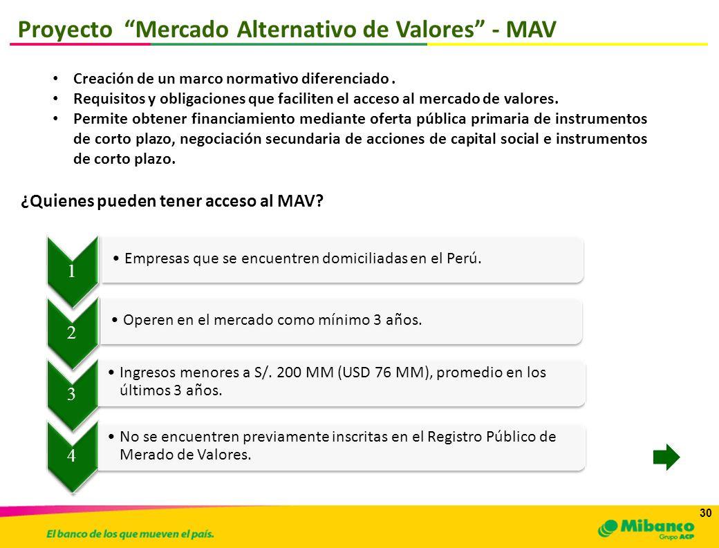 30 Proyecto Mercado Alternativo de Valores - MAV Creación de un marco normativo diferenciado. Requisitos y obligaciones que faciliten el acceso al mer