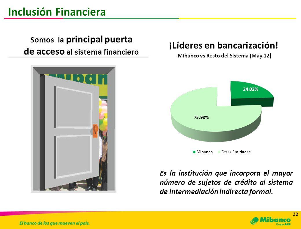 32 Somos la principal puerta de acceso al sistema financiero Inclusión Financiera Es la institución que incorpora el mayor número de sujetos de crédit