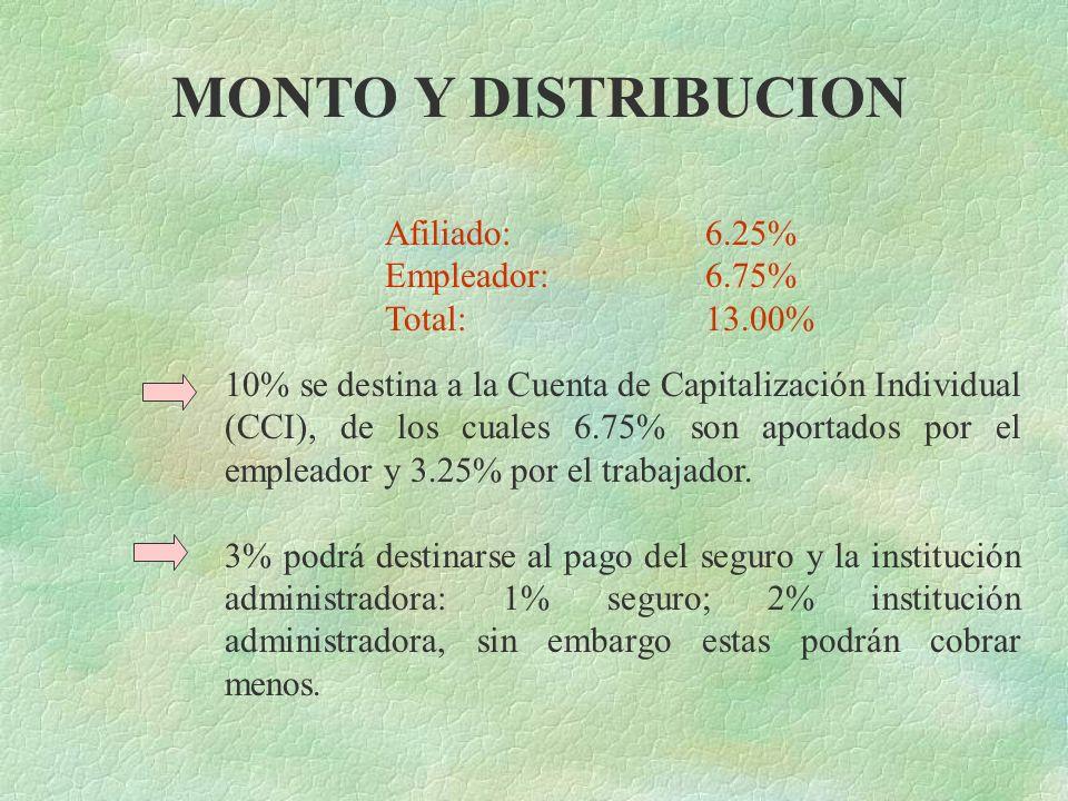 COTIZACION Trabajadores regulares: Salario mensual hasta un máximo de 20 salarios mínimos. Trabajadores Independientes: Ingreso mensual que declaren a