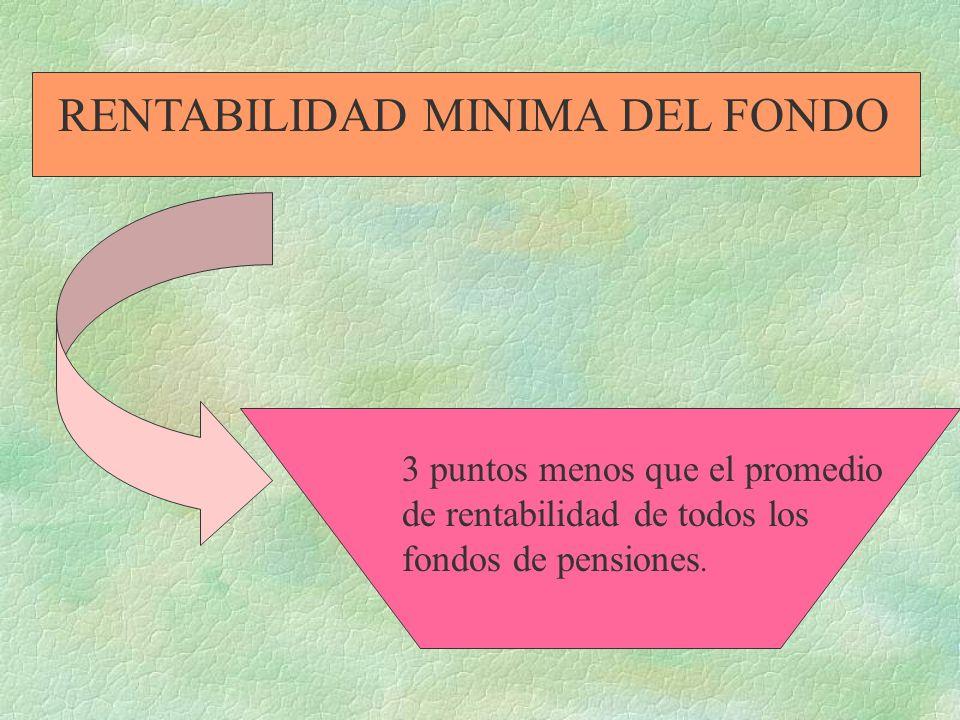 Los fondos de pensiones están conformados por el conjunto de cuentas individuales, la reserva de fluctuación de rentabilidad y la rentas obtenidas de