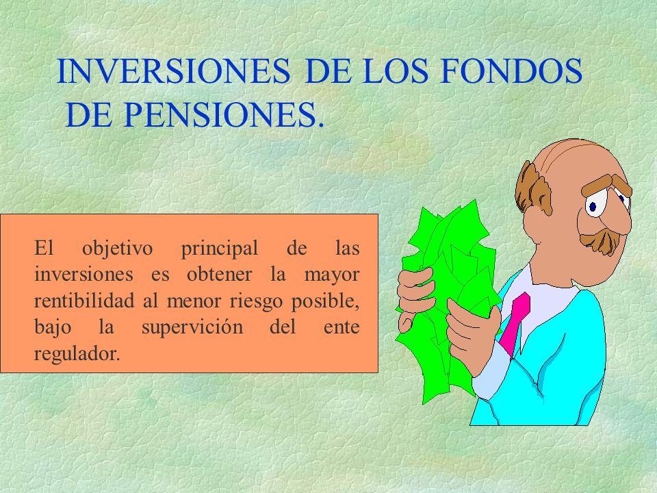 3% del valor del fondo que deberá constituir cada AFP, con el objeto de respaldar la rentabilidad mínima. APORTE ESPECIAL DE GARANTÍA