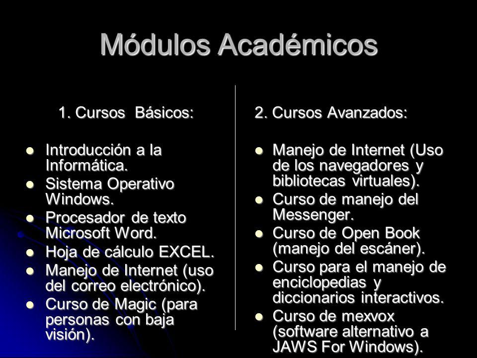 Módulos Académicos 1. Cursos Básicos: Introducción a la Informática. Introducción a la Informática. Sistema Operativo Windows. Sistema Operativo Windo