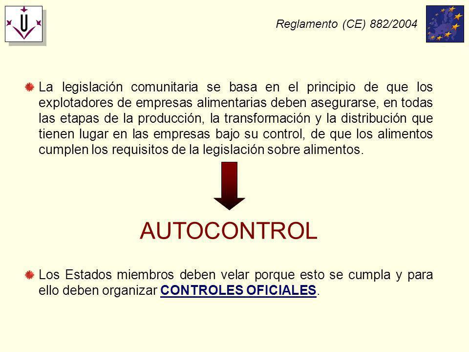 Reglamento (CE) 882/2004 La legislación comunitaria se basa en el principio de que los explotadores de empresas alimentarias deben asegurarse, en toda