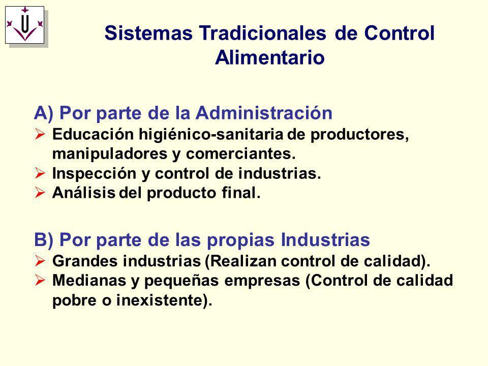 Sistemas Tradicionales de Control Alimentario A) Por parte de la Administración Educación higiénico-sanitaria de productores, manipuladores y comercia