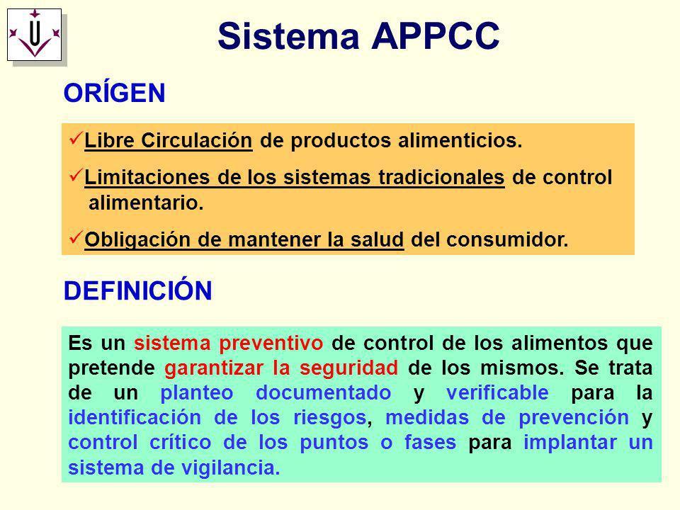 Sistema APPCC DEFINICIÓN Es un sistema preventivo de control de los alimentos que pretende garantizar la seguridad de los mismos. Se trata de un plant