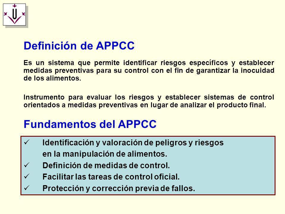 Definición de APPCC Es un sistema que permite identificar riesgos específicos y establecer medidas preventivas para su control con el fin de garantiza