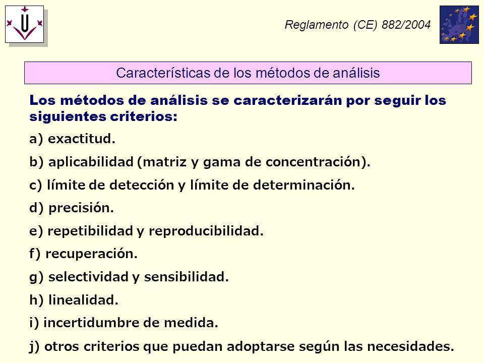 Características de los métodos de análisis Reglamento (CE) 882/2004 a) exactitud. b) aplicabilidad (matriz y gama de concentración). c) límite de dete