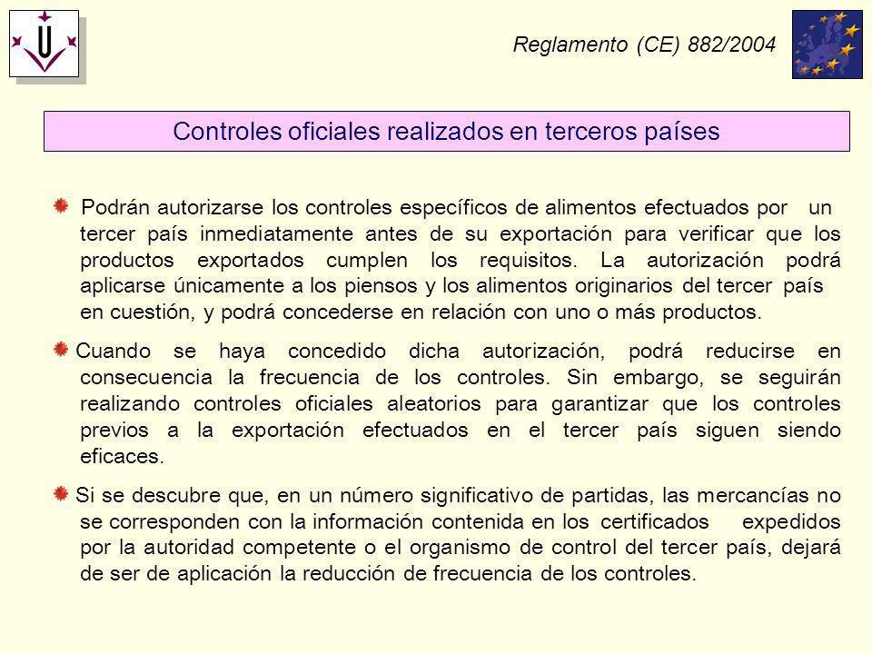 Reglamento (CE) 882/2004 Controles oficiales realizados en terceros países Podrán autorizarse los controles específicos de alimentos efectuados por un