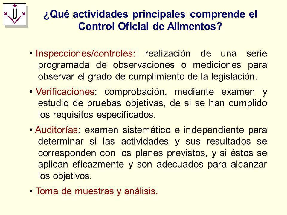 Inspecciones/controles: realización de una serie programada de observaciones o mediciones para observar el grado de cumplimiento de la legislación. Ve