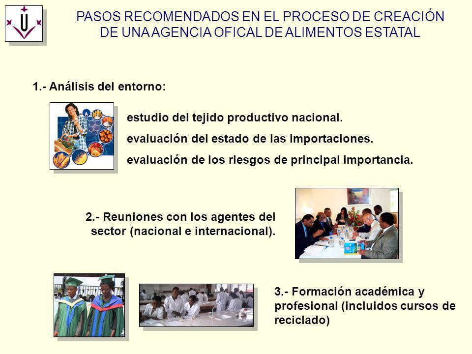 PASOS RECOMENDADOS EN EL PROCESO DE CREACIÓN DE UNA AGENCIA OFICAL DE ALIMENTOS ESTATAL 1.- Análisis del entorno: estudio del tejido productivo nacion