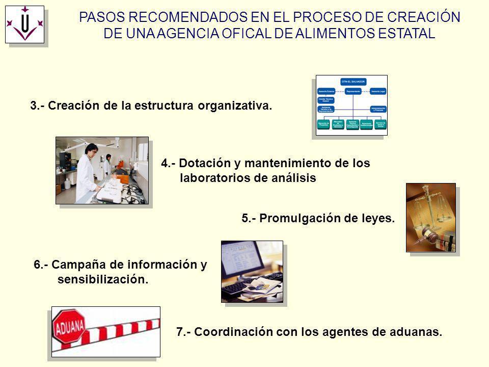 PASOS RECOMENDADOS EN EL PROCESO DE CREACIÓN DE UNA AGENCIA OFICAL DE ALIMENTOS ESTATAL 4.- Dotación y mantenimiento de los laboratorios de análisis 7