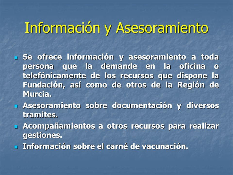 Información y Asesoramiento Se ofrece información y asesoramiento a toda persona que la demande en la oficina o telefónicamente de los recursos que di