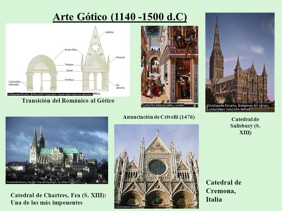 Iglesia de la Rávena Arte Románico (1000 -1100 d.C) Notre Dame (París, S. XI) Catedral de Spira, Alemania Monasterio de Leyre Catedral de Cremona, Ita