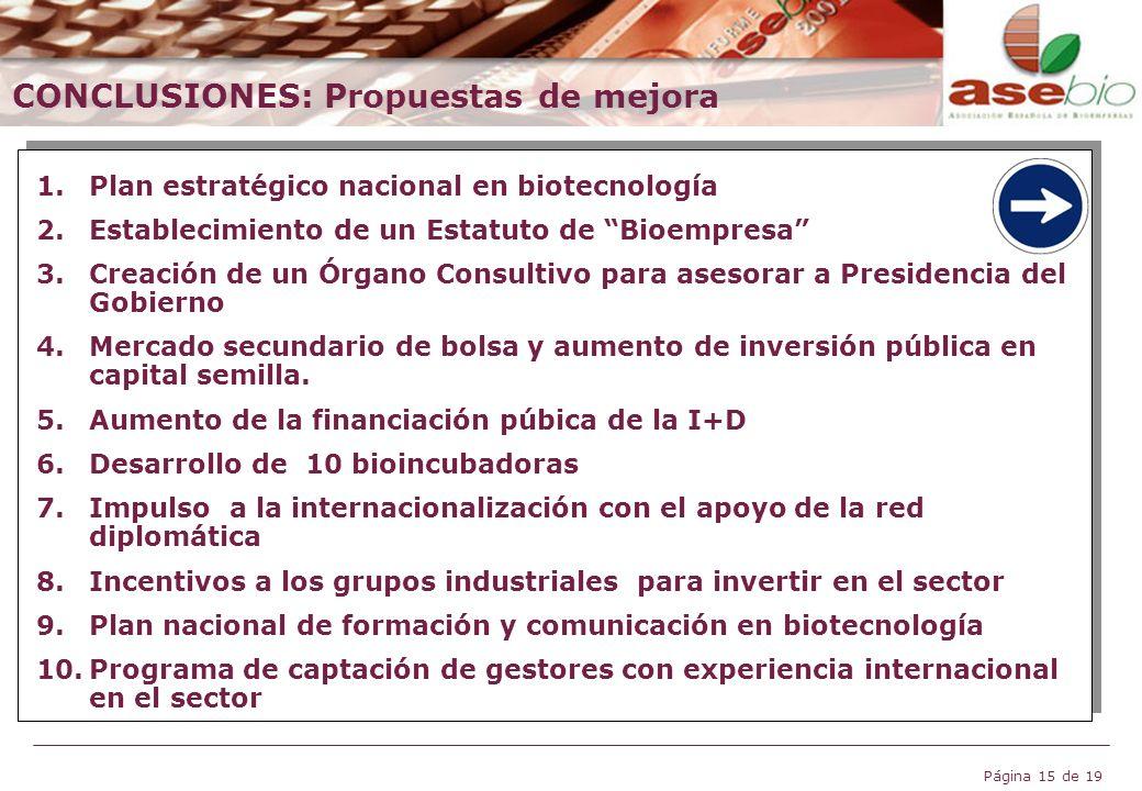 Página 15 de 19 CONCLUSIONES: Propuestas de mejora 1.Plan estratégico nacional en biotecnología 2.Establecimiento de un Estatuto de Bioempresa 3.Creac