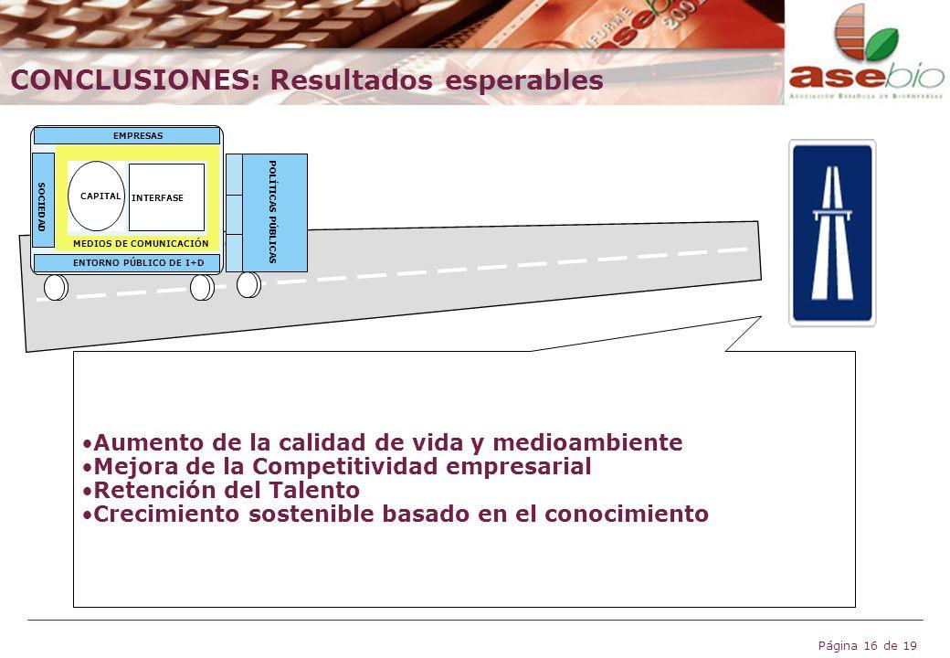 Página 16 de 19 CONCLUSIONES: Resultados esperables EMPRESAS COMUNITARIAS NACIONALES SOCIEDAD ENTORNO PÚBLICO DE I+D MEDIOS DE COMUNICACIÓN BANCASTART