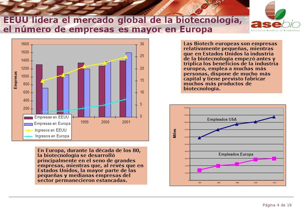 Página 4 de 19 Las Biotech europeas son empresas relativamente pequeñas, mientras que en Estados Unidos la industria de la biotecnología empezó antes