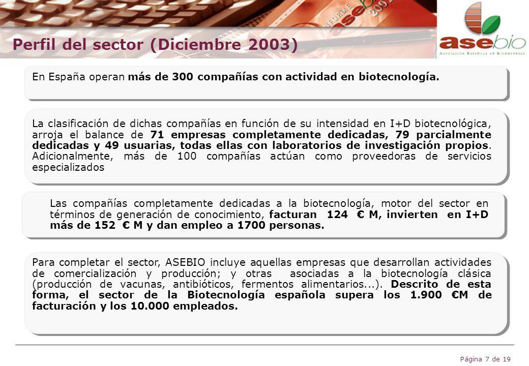 Página 7 de 19 Perfil del sector (Diciembre 2003) En España operan más de 300 compañías con actividad en biotecnología. La clasificación de dichas com