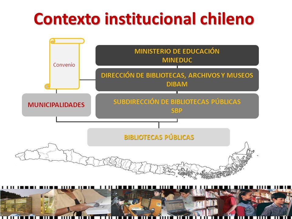 Contexto institucional chileno Convenio BIBLIOTECAS PÚBLICAS SUBDIRECCIÓN DE BIBLIOTECAS PÚBLICAS SBP DIRECCIÓN DE BIBLIOTECAS, ARCHIVOS Y MUSEOS DIBA