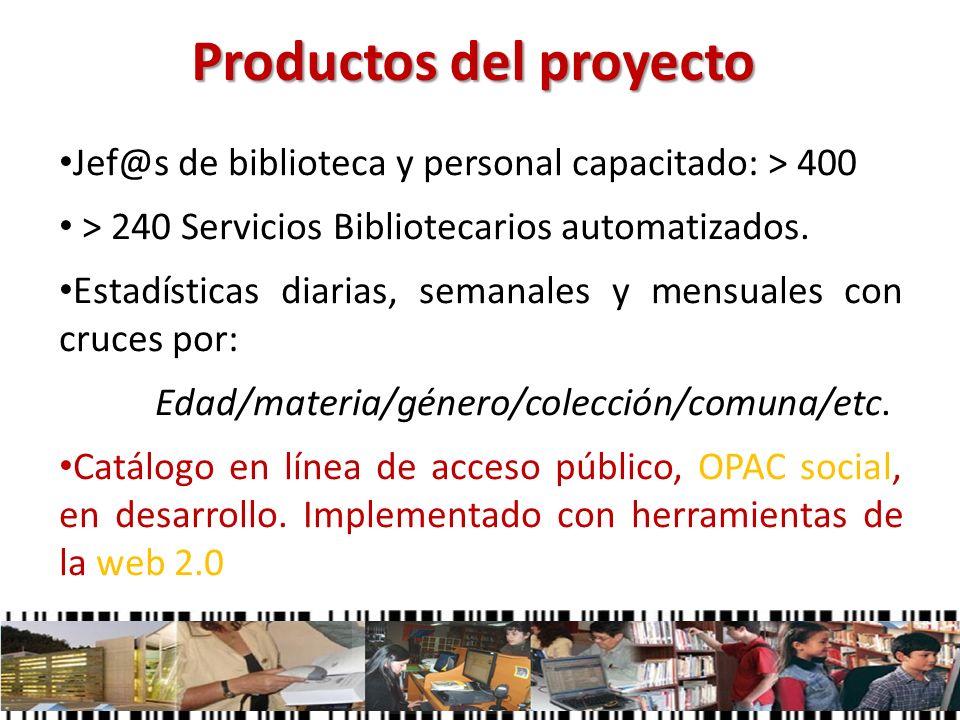 Productos del proyecto Jef@s de biblioteca y personal capacitado: > 400 > 240 Servicios Bibliotecarios automatizados. Estadísticas diarias, semanales