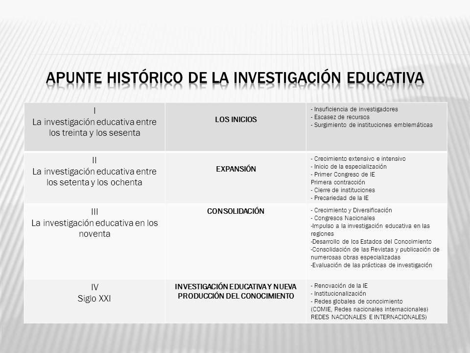 I La investigación educativa entre los treinta y los sesenta LOS INICIOS - Insuficiencia de investigadores - Escasez de recursos - Surgimiento de inst
