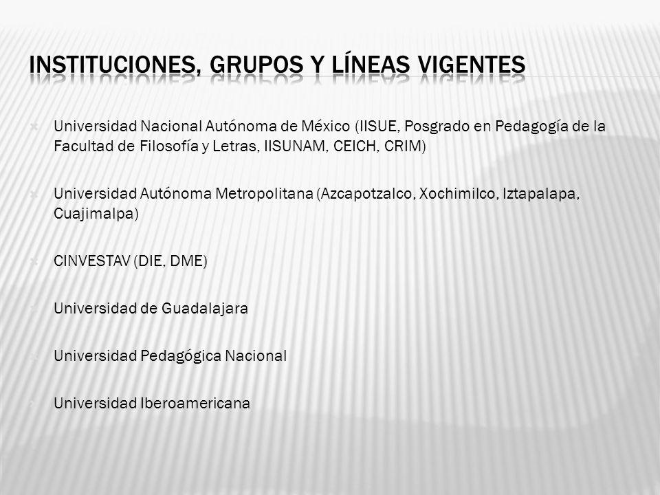 Universidad Nacional Autónoma de México (IISUE, Posgrado en Pedagogía de la Facultad de Filosofía y Letras, IISUNAM, CEICH, CRIM) Universidad Autónoma