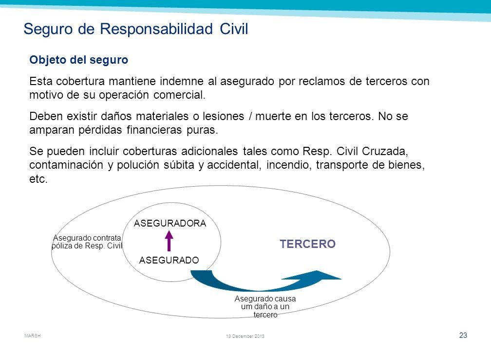 MARSH 21 13 December 2013 Seguro de Todo Riesgo Operativo Coberturas adicionales Dadas las características de estos riesgos se recomienda incluir las