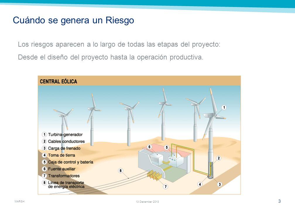 Sección # 1 ANALISIS Y TRANSFERENCIA DE RIESGOS