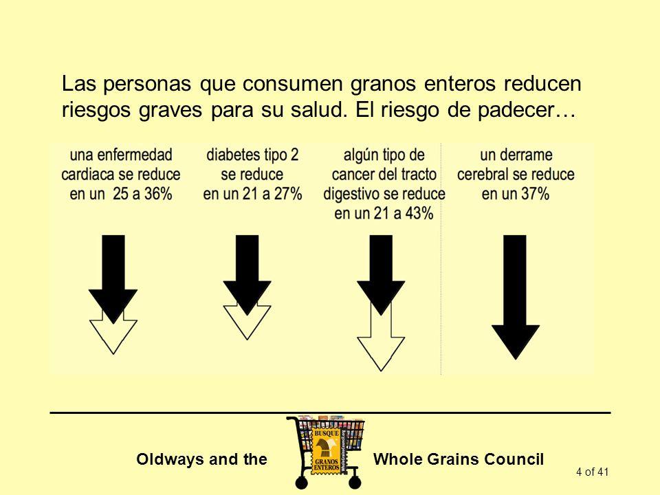 Oldways and the Whole Grains Council 4 of 41 Las personas que consumen granos enteros reducen riesgos graves para su salud. El riesgo de padecer…