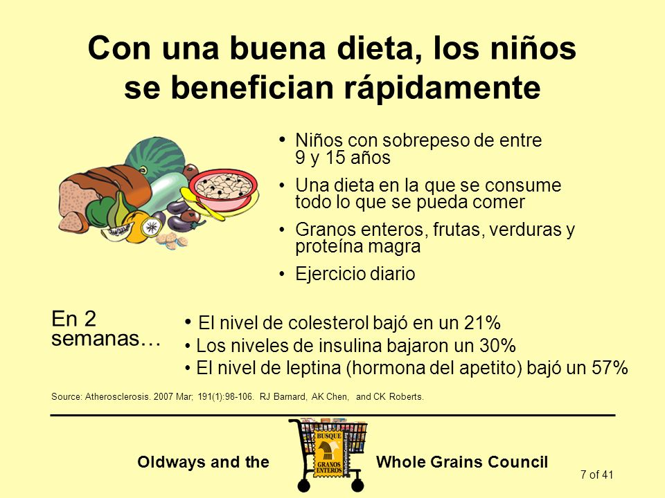 Oldways and the Whole Grains Council 7 of 41 Con una buena dieta, los niños se benefician rápidamente En 2 semanas… Niños con sobrepeso de entre 9 y 1