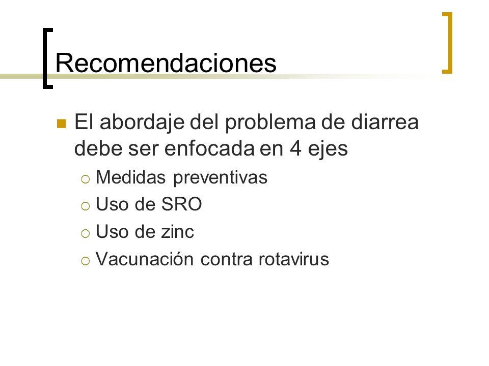 Recomendaciones El abordaje del problema de diarrea debe ser enfocada en 4 ejes Medidas preventivas Uso de SRO Uso de zinc Vacunación contra rotavirus
