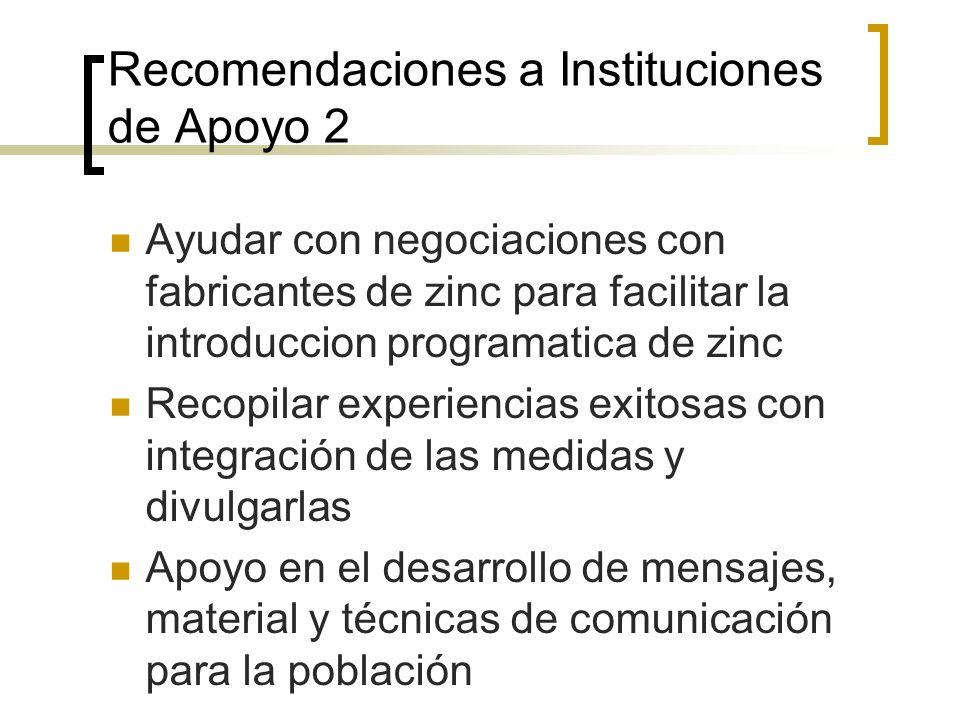 Recomendaciones a Instituciones de Apoyo 2 Ayudar con negociaciones con fabricantes de zinc para facilitar la introduccion programatica de zinc Recopi