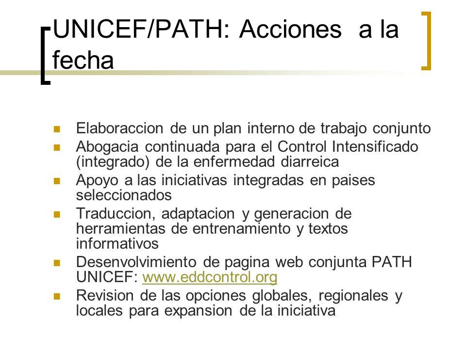 UNICEF/PATH: Acciones a la fecha Elaboraccion de un plan interno de trabajo conjunto Abogacia continuada para el Control Intensificado (integrado) de