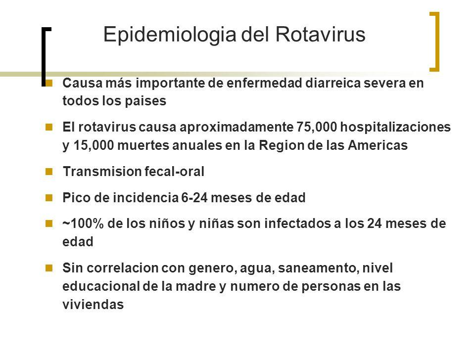 Epidemiologia del Rotavirus Causa más importante de enfermedad diarreica severa en todos los paises El rotavirus causa aproximadamente 75,000 hospital