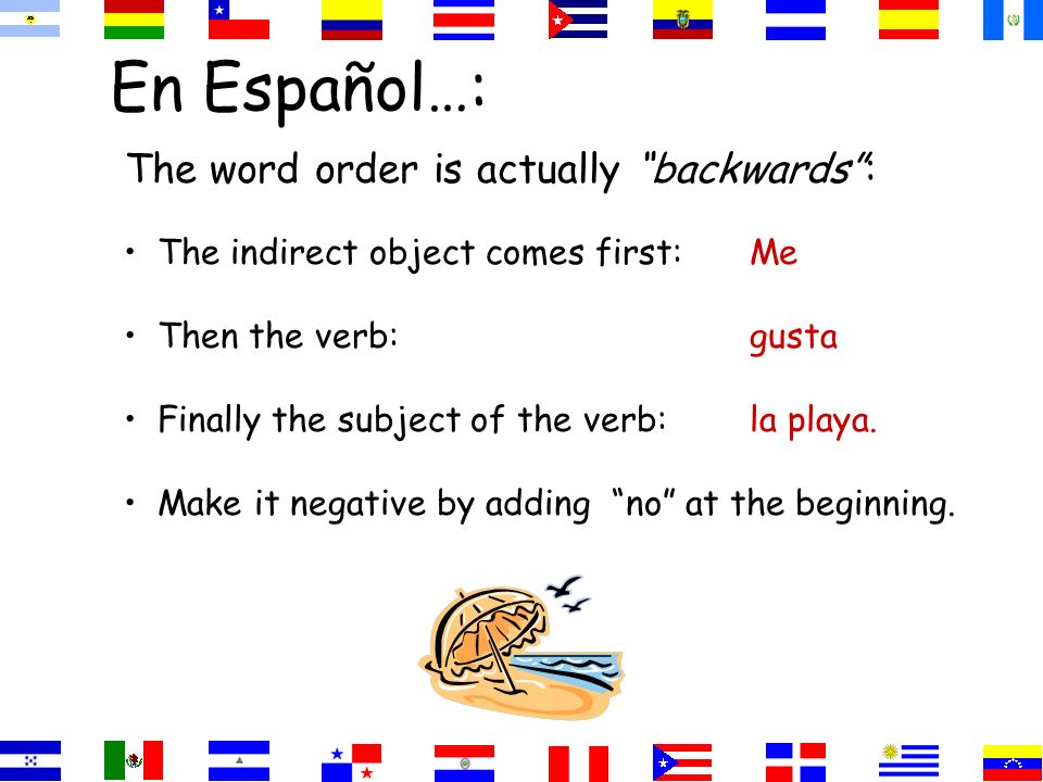 En Español…: The word order is actually backwards: The indirect object comes first:Me Then the verb:gusta Finally the subject of the verb:la playa.